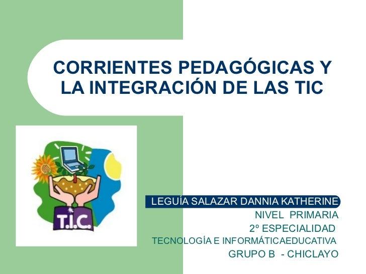 CORRIENTES PEDAGÓGICAS Y LA INTEGRACIÓN DE LAS TIC LEGUÍA SALAZAR DANNIA KATHERINE NIVEL  PRIMARIA 2º ESPECIALIDAD  TECNOL...