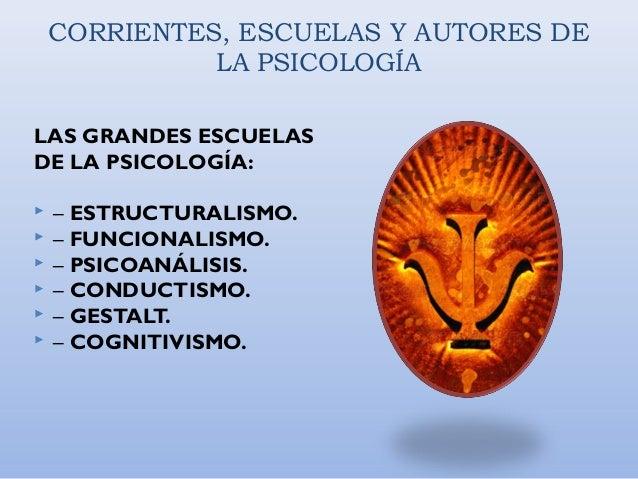 CORRIENTES, ESCUELAS Y AUTORES DE              LA PSICOLOGÍALAS GRANDES ESCUELASDE LA PSICOLOGÍA:   – ESTRUCTURALISMO.  ...