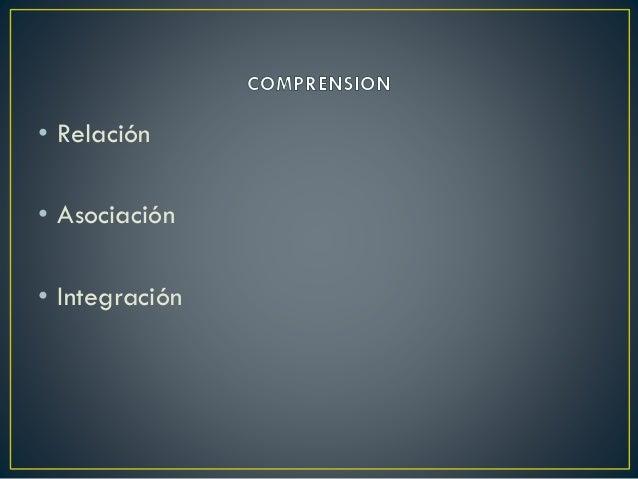 • Es la relación de asociación e integración entre la información previa y nueva.