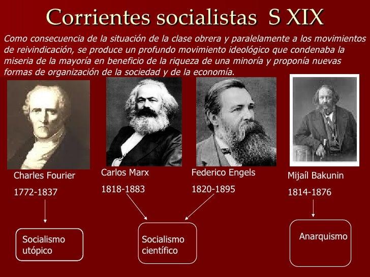 Resultado de imagen para socialismo del siglo xix caracteristicas