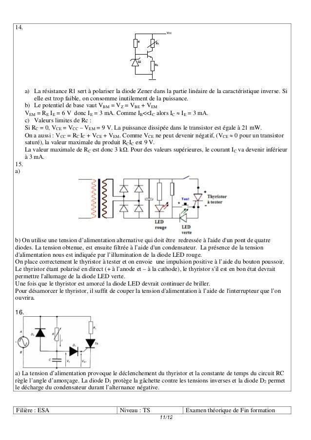 LES MODULES DE ESA OFPPT PDF