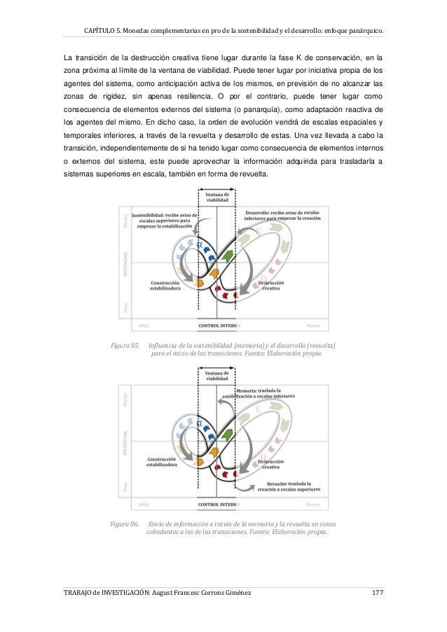 Corrons, A.F. (2015) - Monedas complementarias en pro de la sostenibilidad y el desarrollo: enfoque panárquico