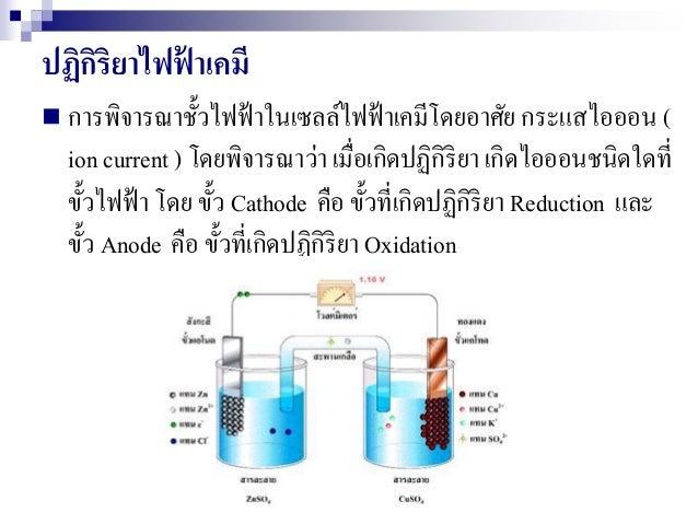 ปฏิกิริยาไฟฟ้ าเคมี  การพิจารณาชั้วไฟฟ้าในเซลล์ไฟฟ้าเคมีโดยอาศัย กระแสไอออน ( ion current ) โดยพิจารณาว่า เมื่อเกิดปฏิกิร...