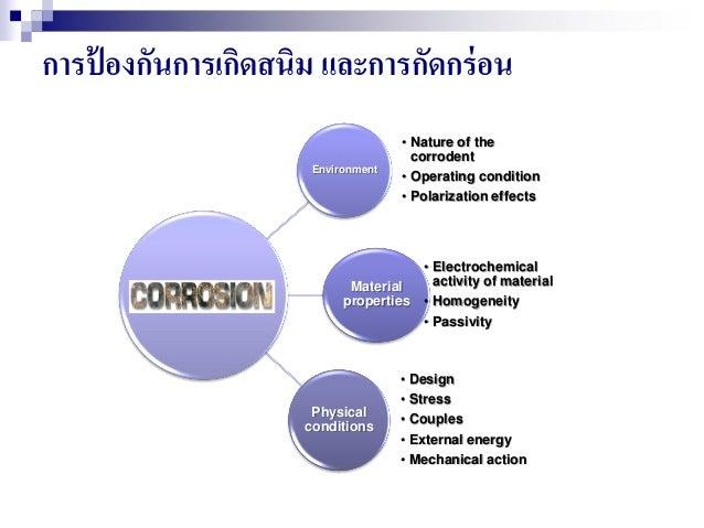 การป้ องกันการเกิดสนิม และการกัดกร่อน Environment • Nature of the corrodent • Operating condition • Polarization effects M...