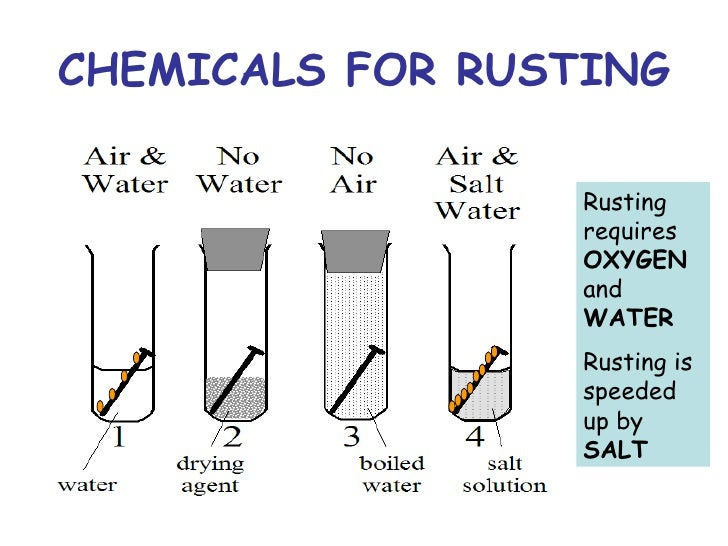 an analysis of the corrosion and rusting in chemistry Rusting is the common term for corrosion of iron and its alloys, such as steel many other metals undergo similar corrosion, but the resulting oxides are not commonly called rust rusting is a special term for corrosion of the metal iron.