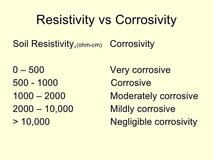 Corrosion in soils for Soil resistivity