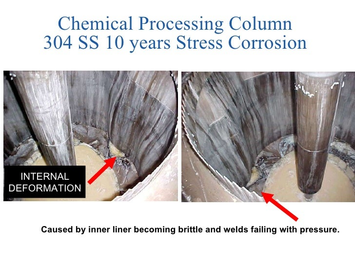 Corrosion Sl Part One