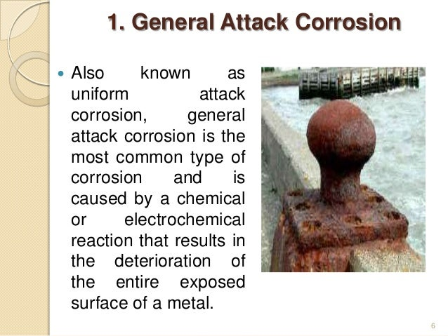Rate Of Corrosion And Types Of Corrosion