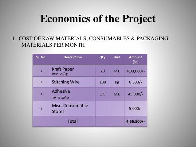 ... 16. 4. COST OF RAW MATERIALS ... & Corrugated box pratik pourkar Aboutintivar.Com