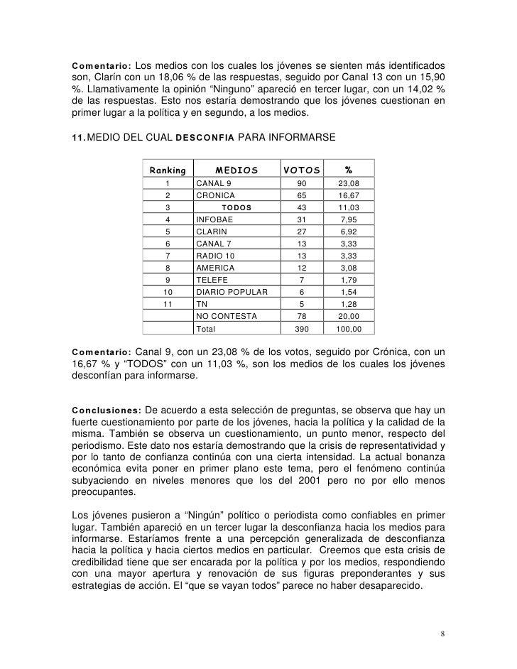 un 46 % de opiniones como el político más confiable. Luego aparece Elisa Carrión con un 9,93 % de los votos, seguida por M...