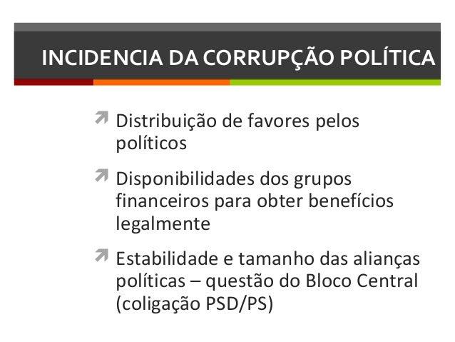 INCIDENCIA DA CORRUPÇÃO POLÍTICA  Distribuição de favores pelos  políticos   Disponibilidades dos grupos  financeiros pa...