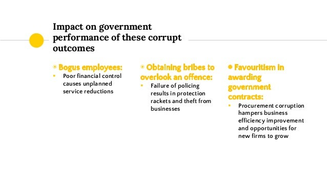 Corruption and Firm Performance in Africa