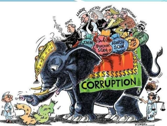 student role of Corruption in india