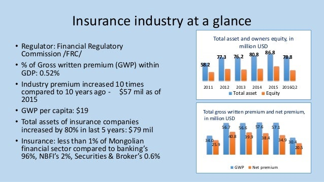 Corruption risk in insurance, Mandal Insurance