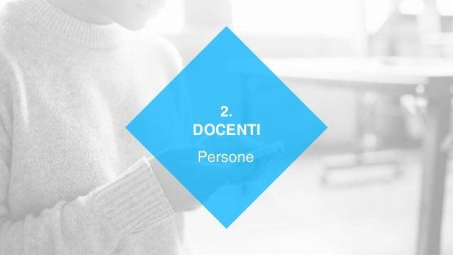 Nicola Giusto Digital Strategist Oltre 8 anni di esperienza nello sviluppo di strategie di comunicazione, SEO, produzione ...