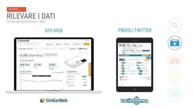 ORGANIZZARE I DATI Una volta acquisiti i dati come li organizzo/gestisco? Strumenti DATI NON COMPLESSIBIG DATA
