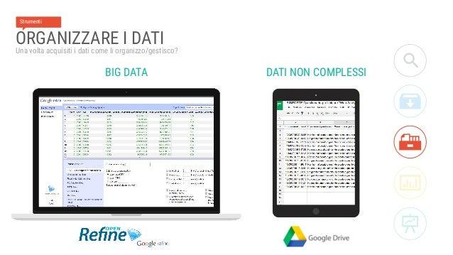 ANALIZZARE I DATI Come analizzo i dati che ho acquisito? Strumenti CALCOLO AVANZATO FOGLIO DI CALCOLO BASE