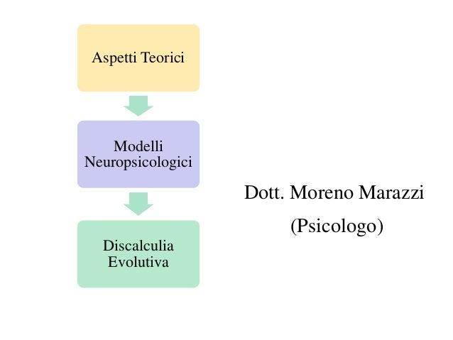 F.A. R.E. C E N TR T Dott. Moreno Marazzi (Psicologo) Aspetti Teorici Modelli Neuropsicologici Discalculia Evolutiva