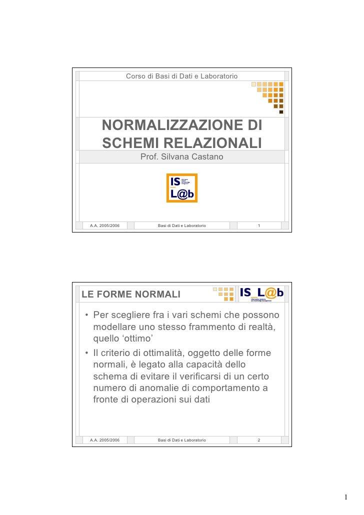 Corso di Basi di Dati e Laboratorio           NORMALIZZAZIONE DI       SCHEMI RELAZIONALI                       Prof. Silv...