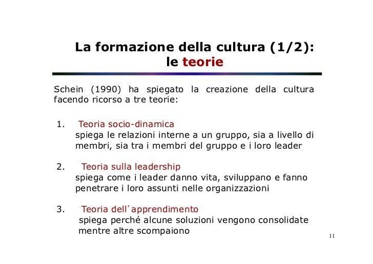 La formazione della cultura (1/2):                  le teorieSchein (1990) ha spiegato la creazione della culturafacendo r...