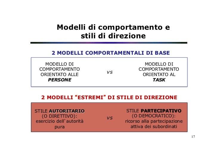 Modelli di comportamento e               stili di direzione       2 MODELLI COMPORTAMENTALI DI BASE    MODELLO DI         ...
