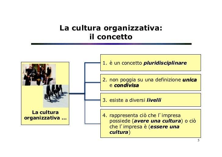 La cultura organizzativa:                   il concetto                      1. è un concetto pluridisciplinare          ...