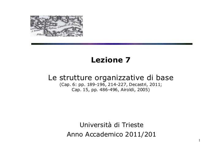 Lezione 7Le strutture organizzative di base   (Cap. 6: pp. 189-196, 214-227, Decastri, 2011;         Cap. 15, pp. 486-496,...