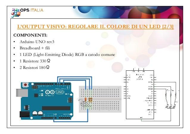 DIODO LED RGB SCHEDA MODULO A 3 COLORI 5 MM CATODO COMUNE ANCHE PER ARDUINO 2 PZ