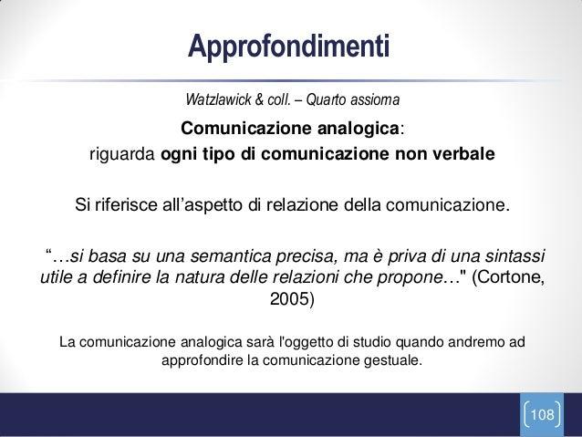 Approfondimenti                    Watzlawick & coll. – Quarto assioma                 Comunicazione analogica:      rigua...