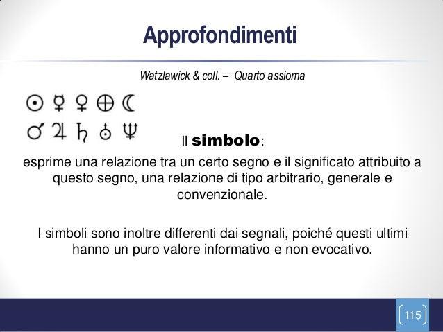 Approfondimenti                    Watzlawick & coll. – Quarto assioma                            Il simbolo:esprime una r...