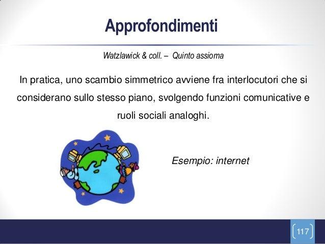 Approfondimenti                   Watzlawick & coll. – Quinto assiomaIn pratica, uno scambio simmetrico avviene fra interl...