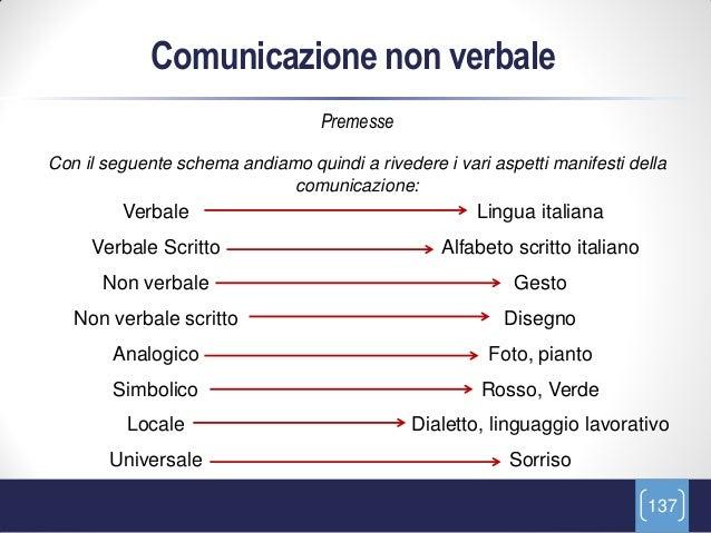 Comunicazione non verbale                                  PremesseCon il seguente schema andiamo quindi a rivedere i vari...