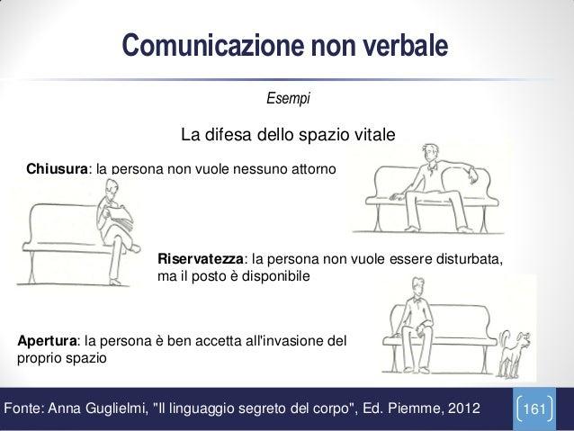 Comunicazione non verbale                                         Esempi                           La difesa dello spazio ...