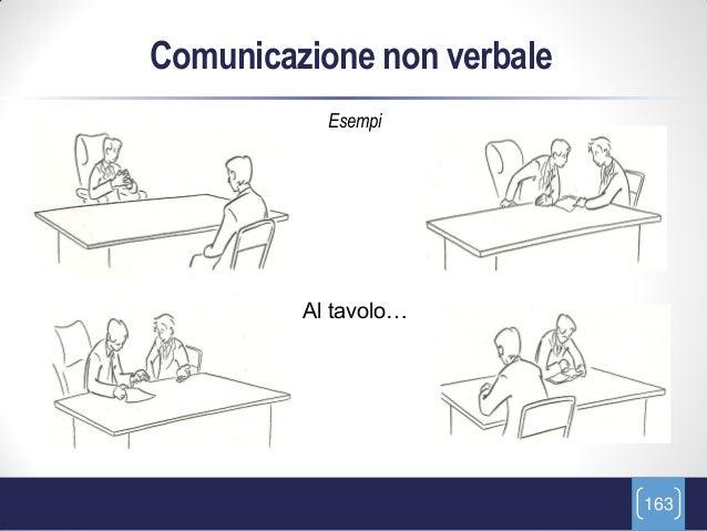 Comunicazione non verbale           Esempi         Al tavolo…                            163