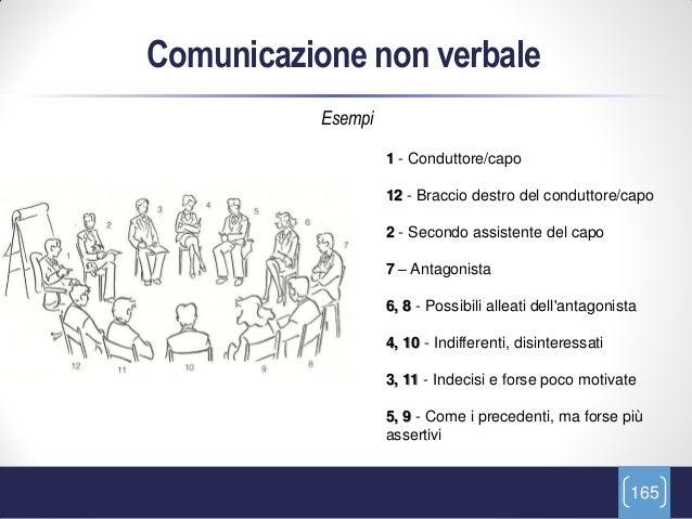 Comunicazione non verbale           Esempi                    1 - Conduttore/capo                    12 - Braccio destro d...
