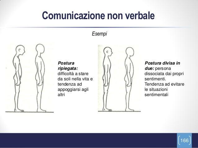 Comunicazione non verbale                      Esempi   Postura                     Postura divisa in   ripiegata:        ...