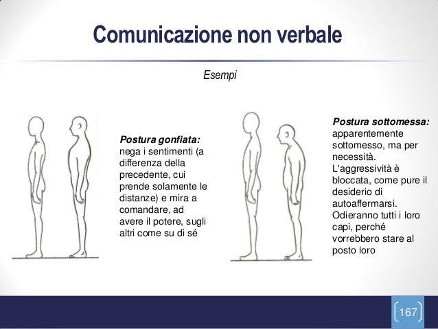 Comunicazione non verbale                       Esempi                                Postura sottomessa:                 ...