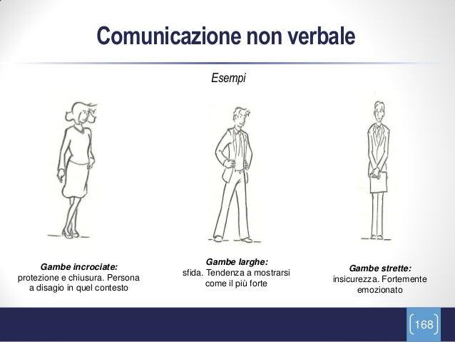 Comunicazione non verbale                                        Esempi                                        Gambe largh...