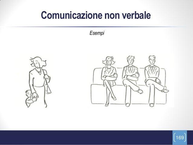 Comunicazione non verbale           Esempi                            169