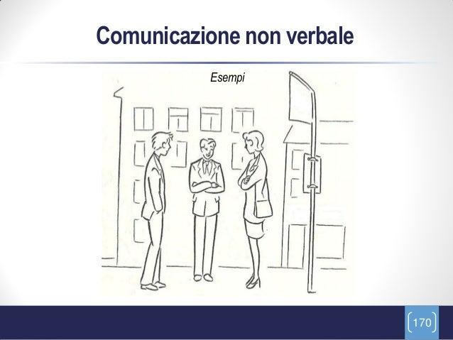 Comunicazione non verbale           Esempi                            170