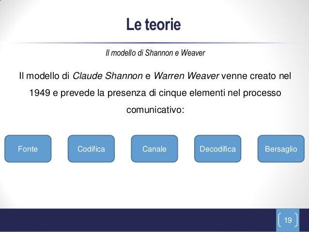 Le teorie                        Il modello di Shannon e WeaverIl modello di Claude Shannon e Warren Weaver venne creato n...