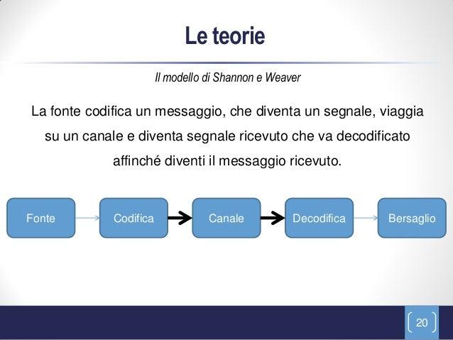 Le teorie                         Il modello di Shannon e WeaverLa fonte codifica un messaggio, che diventa un segnale, vi...