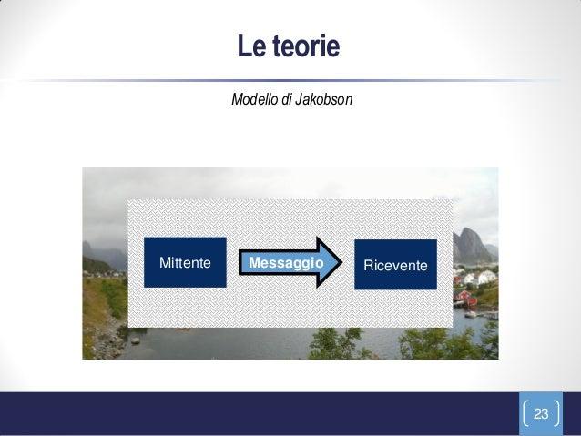 Le teorie                 Modello di JakobsonSchematicamente, il modello è così raffigurato:      Mittente     Messaggio  ...