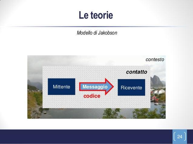 Le teorie                 Modello di Jakobson                                                   contesto                  ...