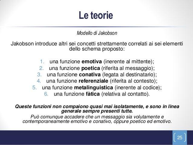 Le teorie                             Modello di JakobsonJakobson introduce altri sei concetti strettamente correlati ai s...