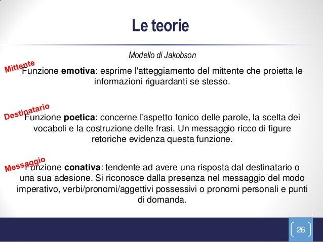 Le teorie                            Modello di Jakobson Funzione emotiva: esprime latteggiamento del mittente che proiett...