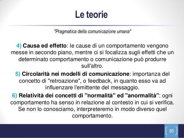 """Le teorie                 """"Pragmatica della comunicazione umana""""   4) Causa ed effetto: le cause di un comportamento vengo..."""