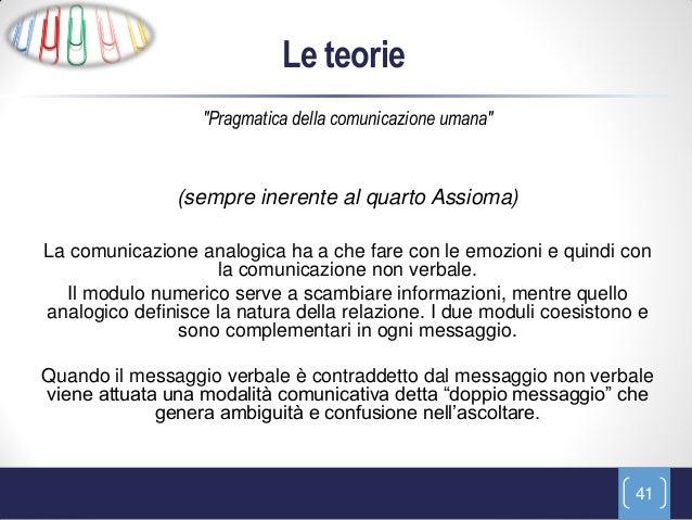 """Le teorie                  """"Pragmatica della comunicazione umana""""               (sempre inerente al quarto Assioma)La comu..."""