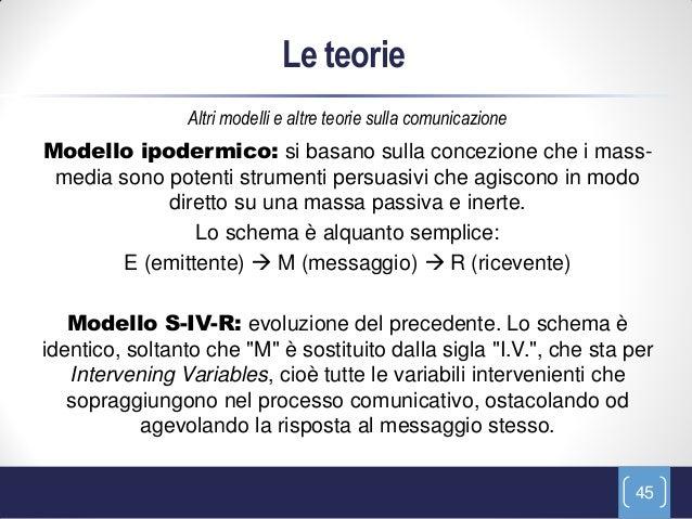 Le teorie                Altri modelli e altre teorie sulla comunicazioneModello ipodermico: si basano sulla concezione ch...