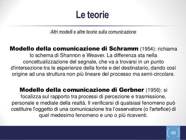 Le teorie                  Altri modelli e altre teorie sulla comunicazioneModello della comunicazione di Schramm (1954): ...